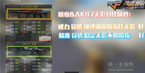 CF手游M14EBR暗夜英雄级武器价格及属性图鉴
