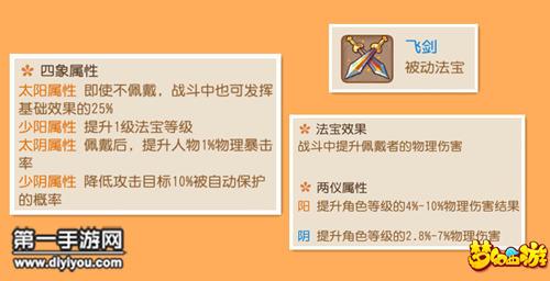 梦幻西游水立方娱乐平台法宝飞剑两仪四象属性攻略