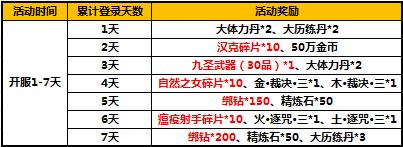 太极熊猫2IOS端4月2日迎来47区