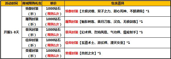 太极熊猫2安卓平台开服26区朔夜勾玉