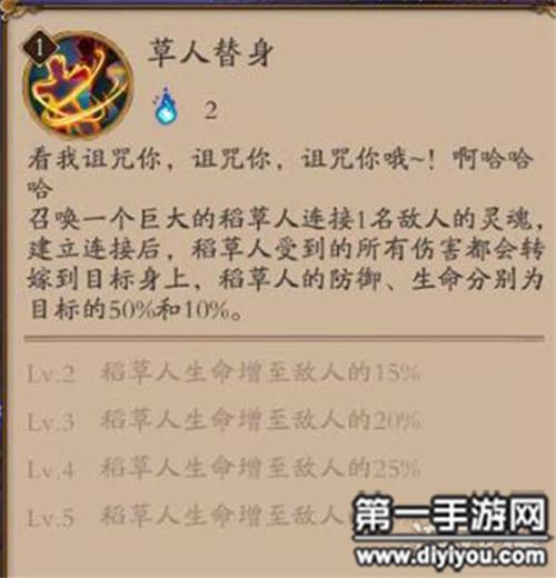 阴阳师手游茨木加丑时攻略玩法解析