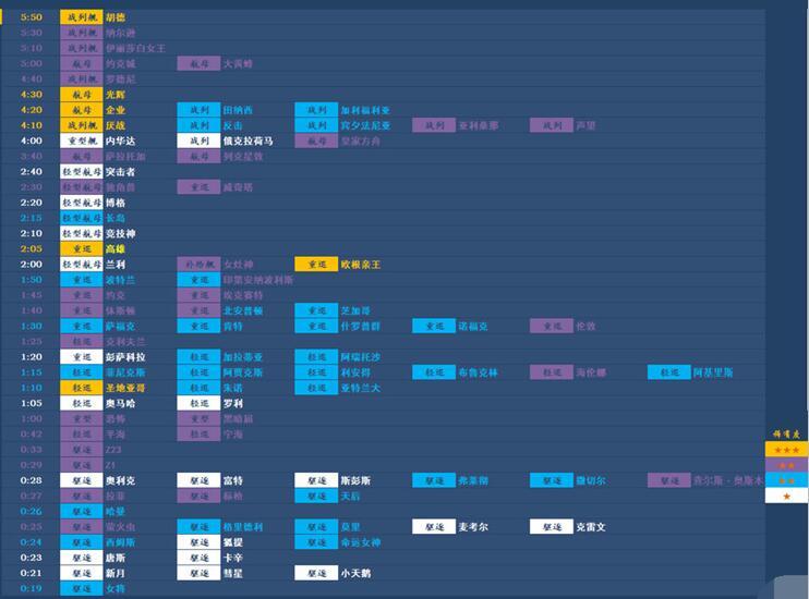 欢迎玩家下载碧蓝航线安卓ios客户端,只需要在百度输入【碧蓝航线