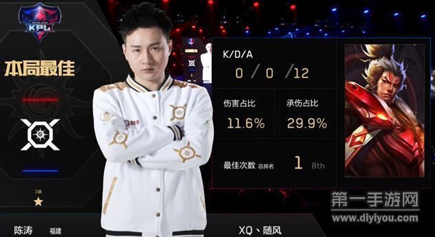 复盘XQ对战RNG比赛 详解阿泰射手打野的恐怖实力