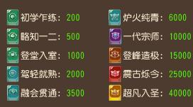 梦幻西游手游卡牌法宝使用方法介绍