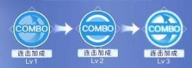 QQ炫舞手游星動模式技能選擇 建議combo連擊加成
