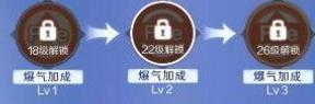 QQ炫舞水立方娱乐平台爆气操作技巧 多连击分数会翻倍