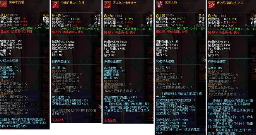DNF男魔法师武器改版 体验服新增男法师新技能