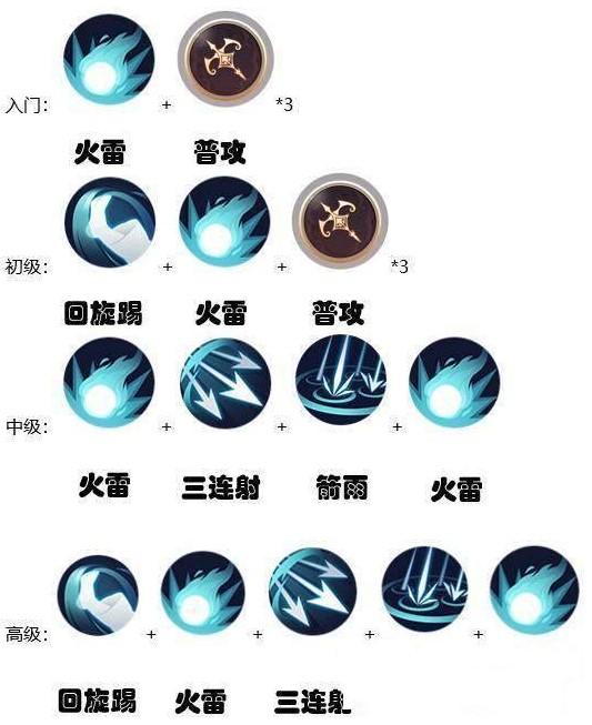 侍魂胧月传说