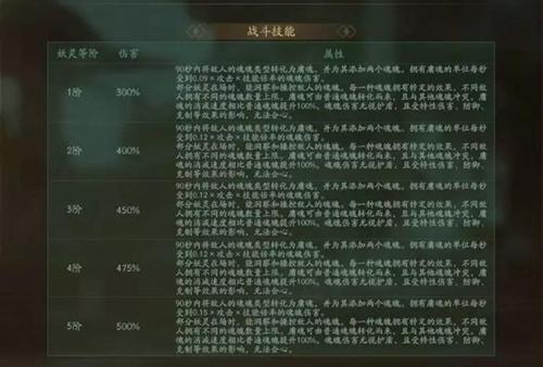"""五鬼联袂疫随行《神都夜行录》全新SR妖灵""""五奇先生""""全解析"""