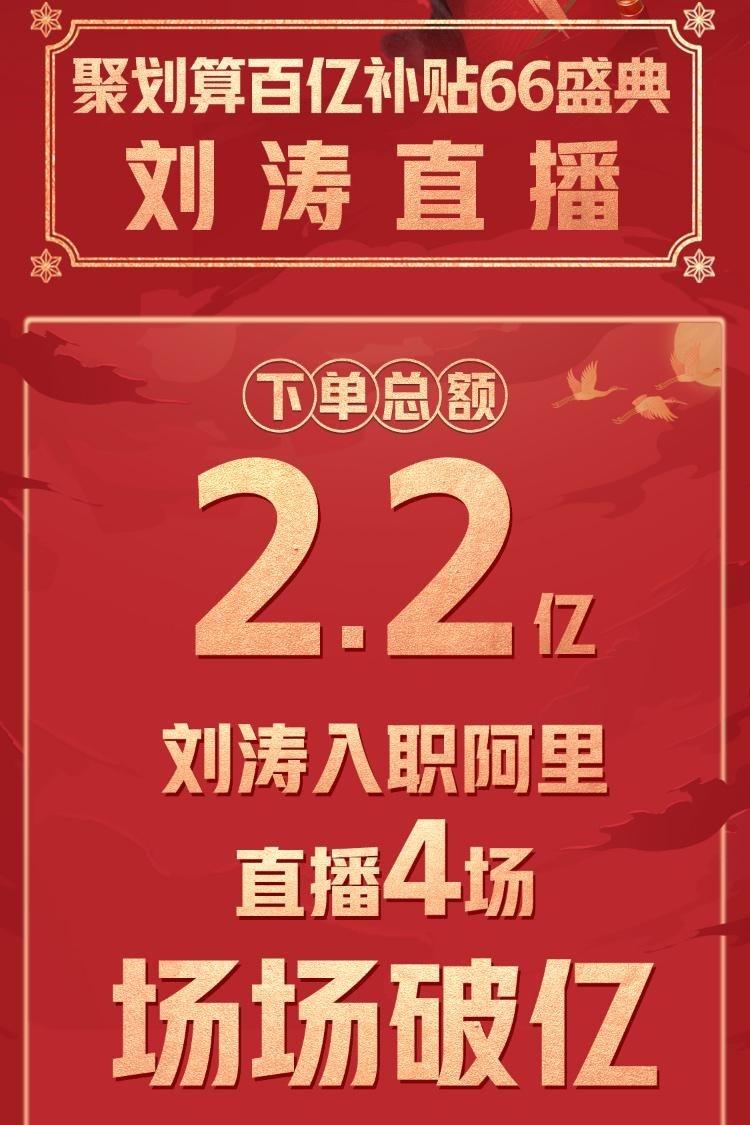 四场全过亿 刘涛天猫618直播带货2.2亿创纪录