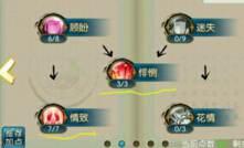 诛仙手游PK最厉害合欢职业加点定位攻略