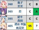 公主连结升级rank9名单